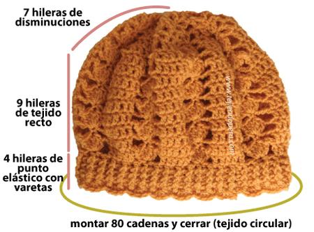 Boina (slouchy beret) - Tejiendo Perú