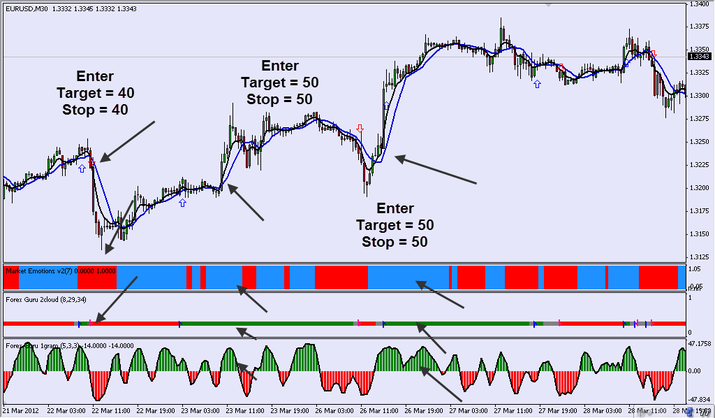 Forex Blog: Currency Trading News & Analysis