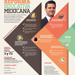 DECRETOS DE REFORMA EDUCATIVA 2013