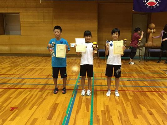 Aクラス表彰者