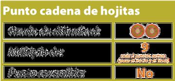 punto cadena de hojitas tejiendoperu.com