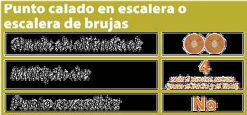 punto escalera de brujas tejiendoperu.com