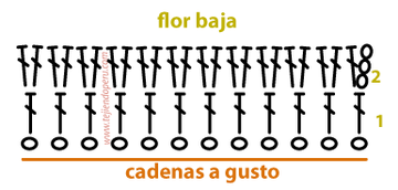 flor crochet