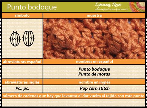 Cómo tejer el punto bodoque o popcorn a crochet