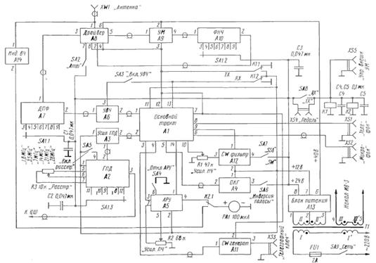 Схема межблочных соединений