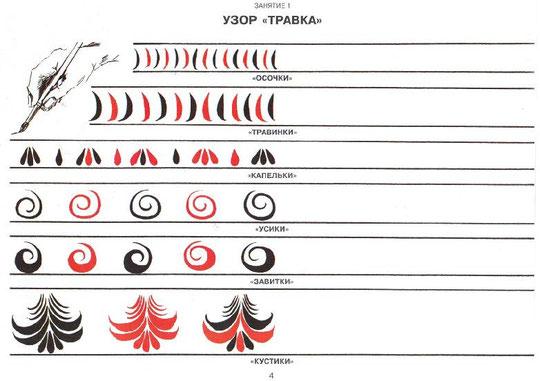 Хохломская роспись узоры для начинающих раскраски