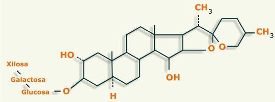 Digitonina (saponina) estructura química