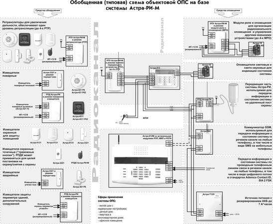 Схема электроники рпу астра р
