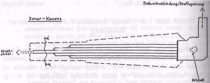 The Kraftstrahlkanone Schematic Reproduced by Henry Stevens