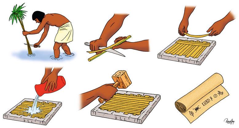 Как из папируса сделать бумагу