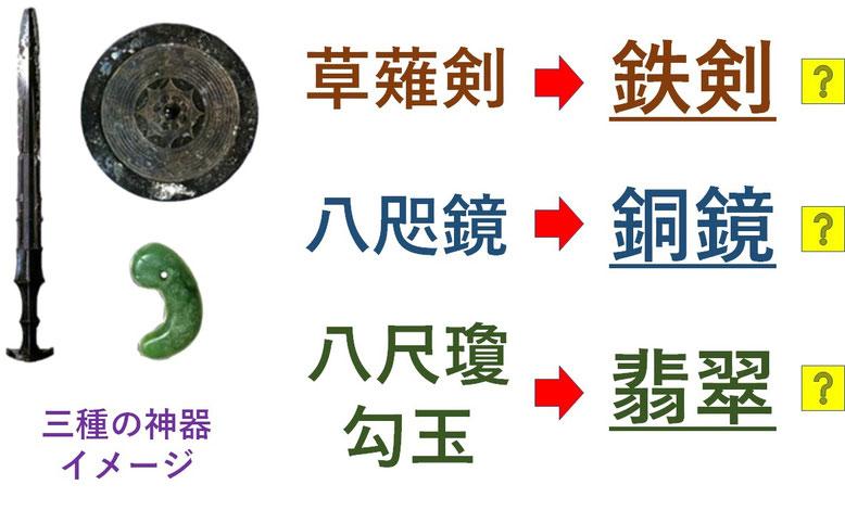 三種の神器 鏡