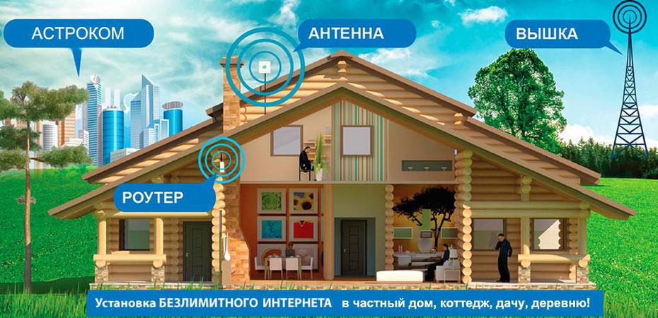 Интернет в частный дом и коттедж в поселке в Подмосковье