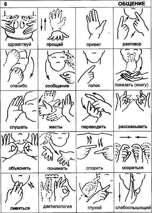 Язык Глухонемых Учебник