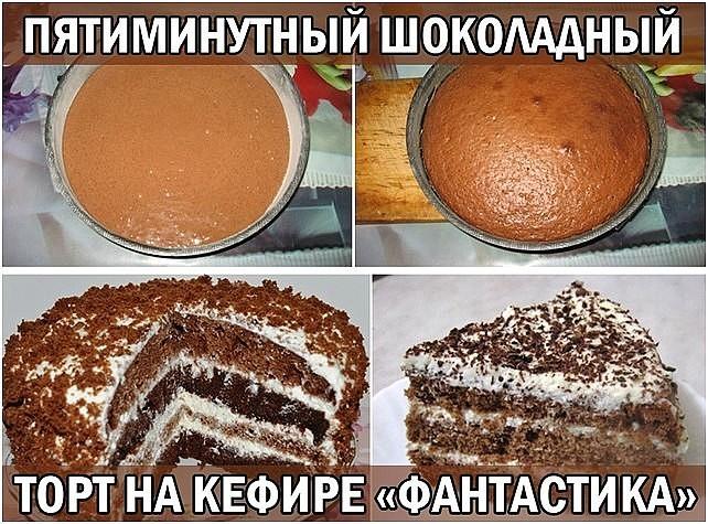 Шоколадный пирог с какао простой рецепт пошагово