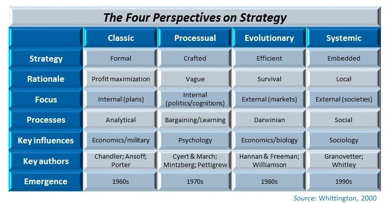 assessment of critical thinking an evolutionary approach