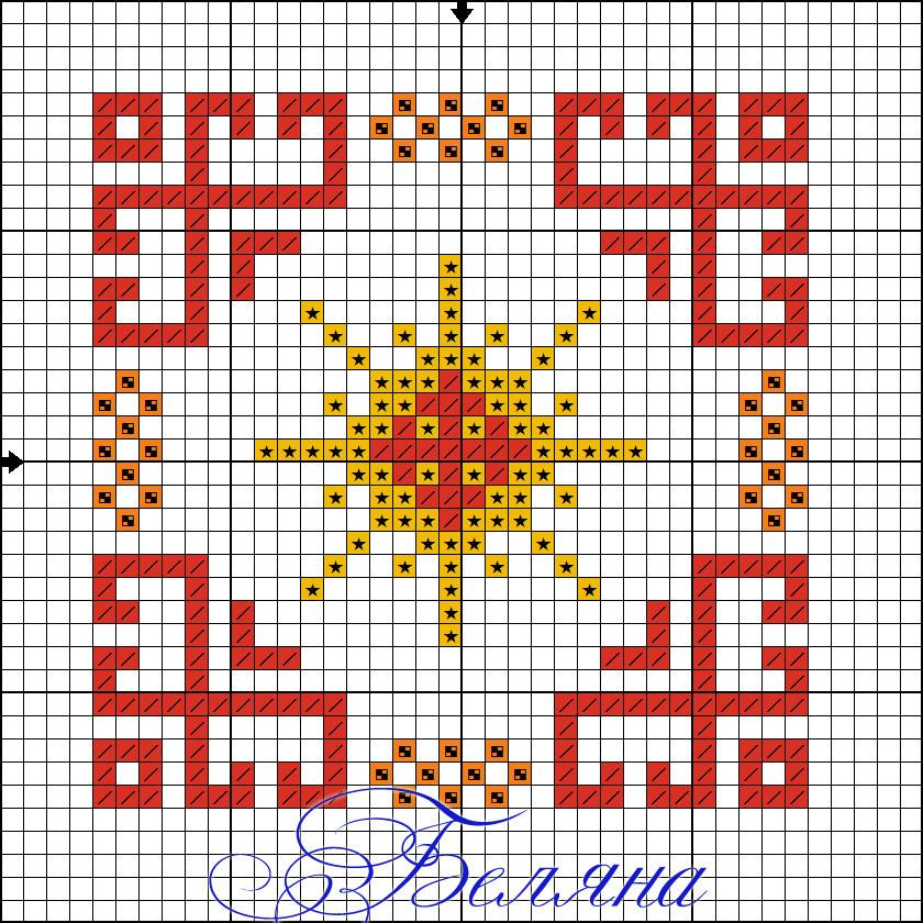 Вышивка крестом оберег рожаница 91