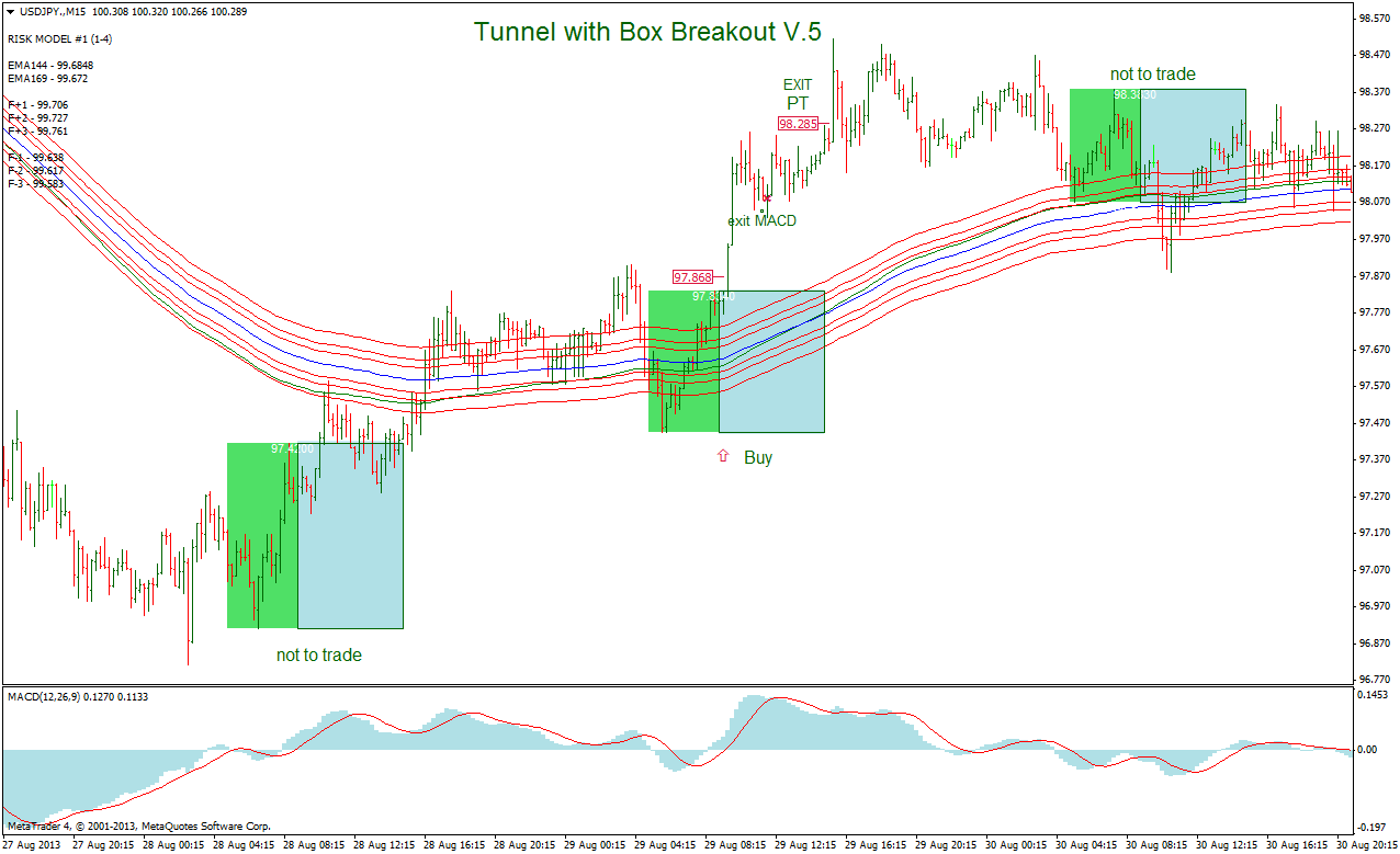 Forex spread betting mt4