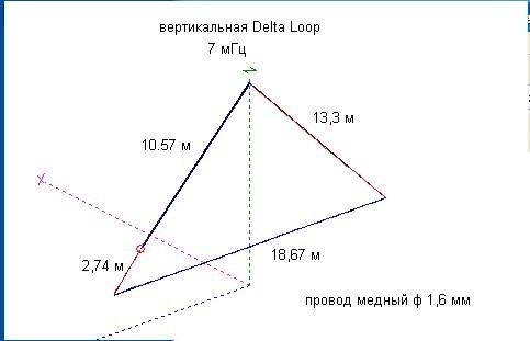 Треугольник на 20 метров своими руками 427