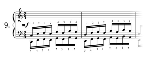 Piano technique exercise N°9 in C