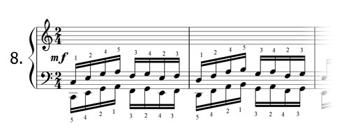 Piano technique exercise N°8 in C