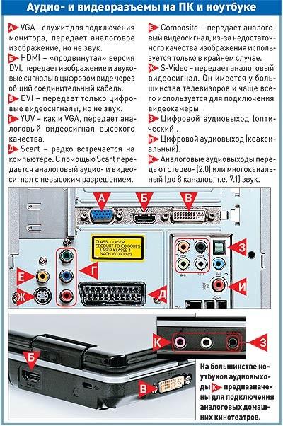 Как сделать чтобы был звук от монитора