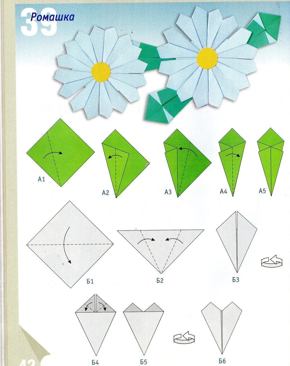 Как сделать цветы из бумаги и из конфет своими руками