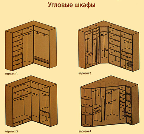 """Шкафы купе: виды внутреннего наполнения. """" дом-мания - интер."""