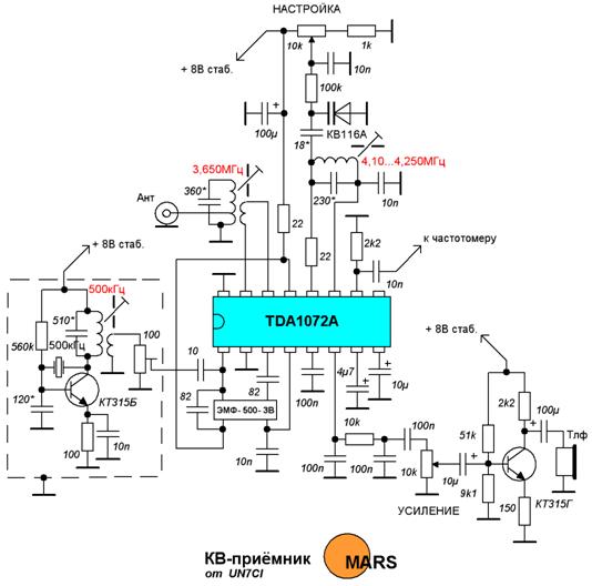 Tda1072a схема приемника