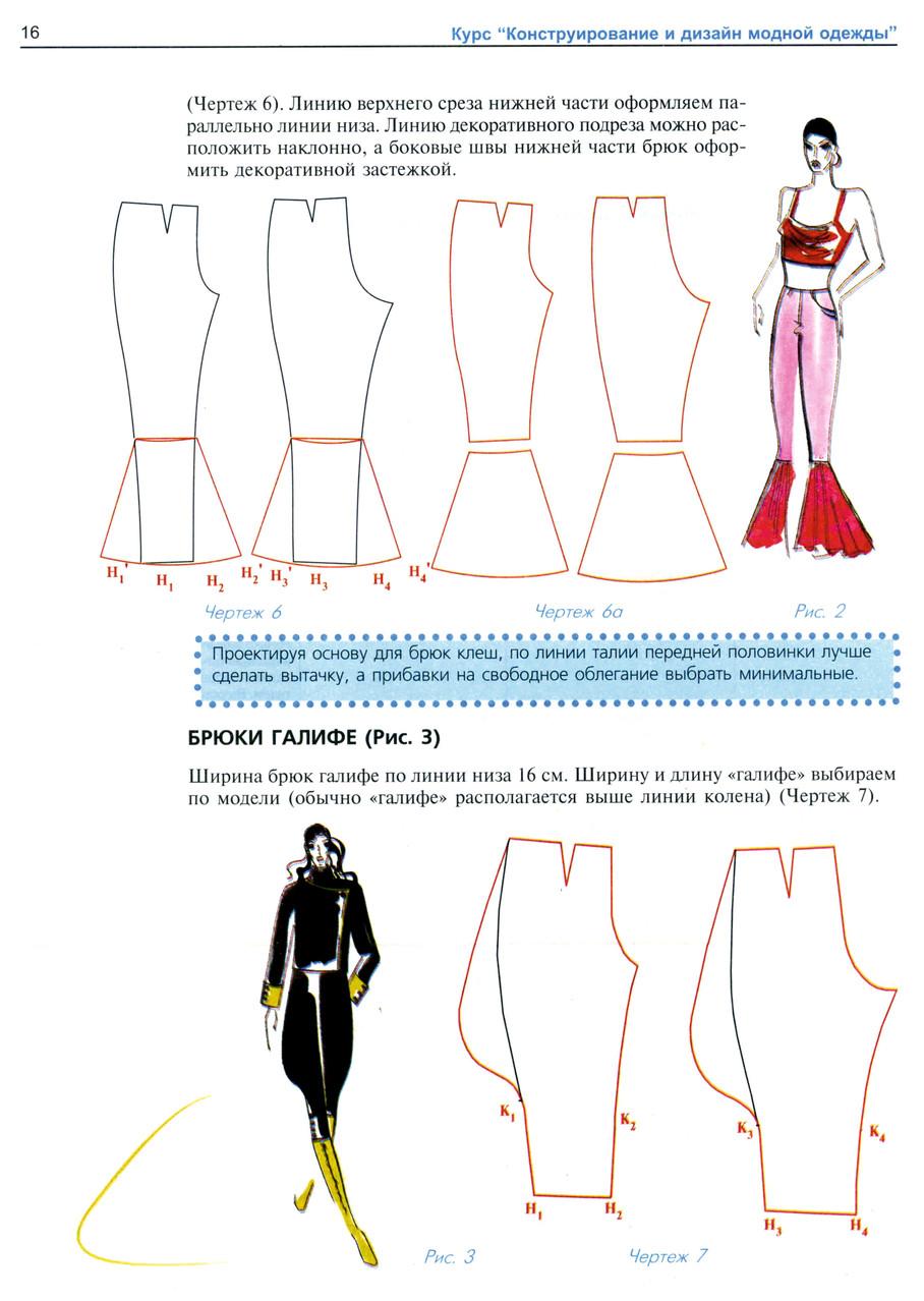 Курсы дизайн одежды конструирование