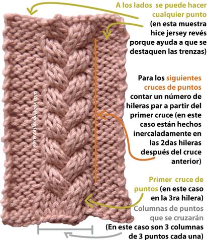 Galeria de puntos 4 trenzas ochos cuerdas tejiendo per - Como hacer punto de ochos a dos agujas ...