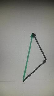 metodo coda-punta:    disegnare il secondo vettore a partire dall'estremità del primo.