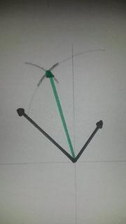 metodo con il compasso:  prendere la lunghezza del vettore e riportarla a partire dall'estremità del altro.