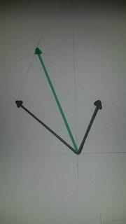 metodo con il rettangolo: con le squadrette disegnare le parallele dei vettori fino a farle incontrare.