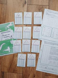 Einmaleins Nachhilfe, 1x1 Nachhilfe, Nachhilfe online, Online Nachhilfe, Nachhilfe in Grasberg, Nachhilfe Mathe, Zahlenverständnis üben