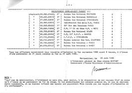 Ordre de mutation collectif d' officiers en sortie d'école d'application (Montpellier), concerne le SLT CUVELOT : affectation au 99e R.I. à compter du 1er août 1980 comme LTN