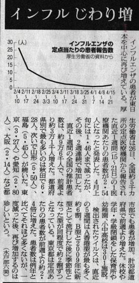 ☆一昨日4月27日の朝日新聞の記事。「インフルじわり」。インフルは冬期専売特許と思っていましたが・・・。