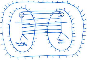 Bonhommes allumettes étapes 1 à 4