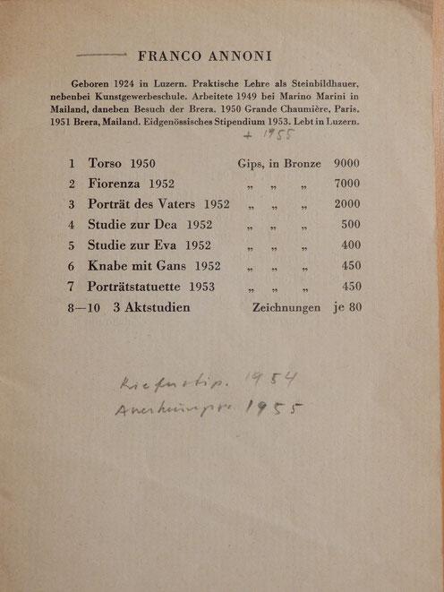 Preislist Kunstmuseum Winterthur 1953
