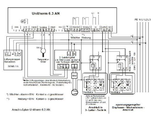 Elektronikregler Unitherm
