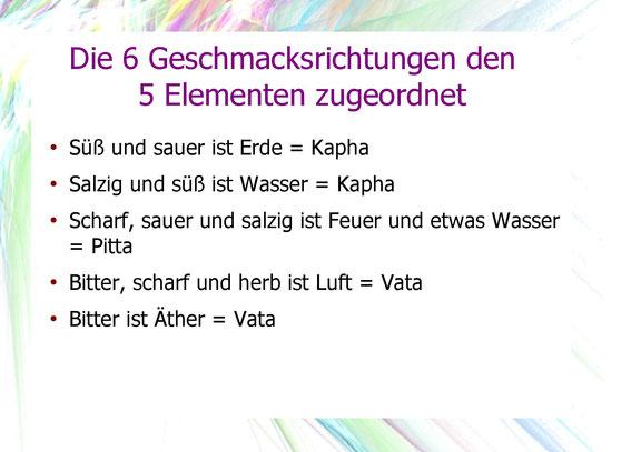 Die 6 Geschmacksrichtungen den 5 Elementen zugeordnet.