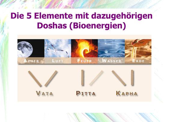 Die 5 Elemente mit dazugehörigen Doshas (Bioenergien)
