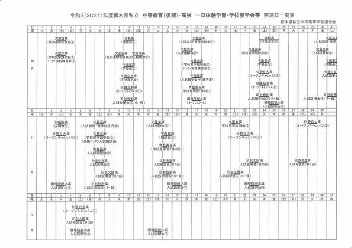 栃木県私立高校, 一日体験学習,学校見学会