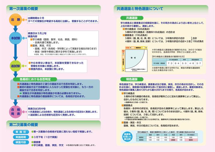 2020宮城県立高校入試新制度