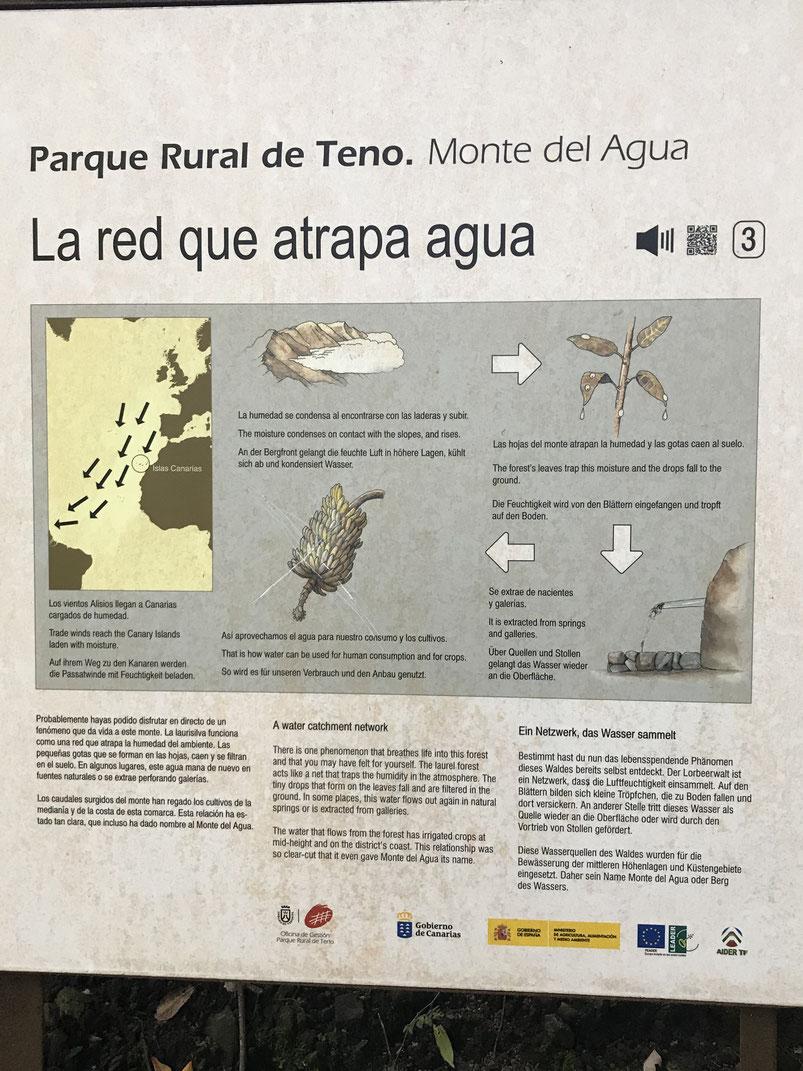 Informationstafeln auf der Strecke Erjos-Monte del Agua