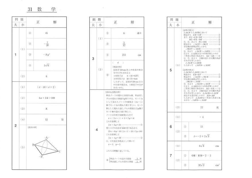 2019 福島県立高校 Ⅱ期選抜 入試問題・数学解答