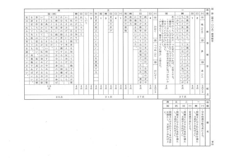 平成31年度 茨城県立高校入試 学力検査 国語問題解答