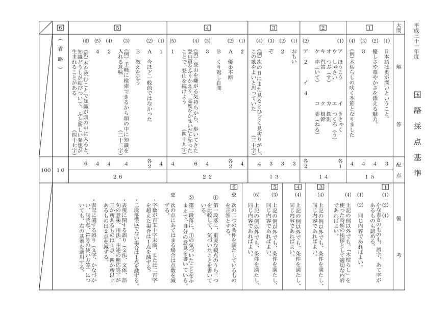 平成31年度青森県立高校入試学力検査問題・国語解答