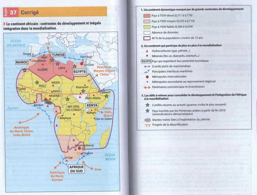 Lafrique Face Au Développement Et à La Mondialisation Classes De