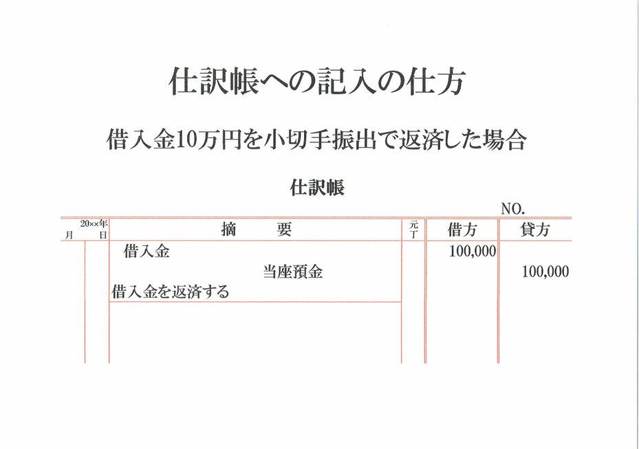 仕訳帳(借入金・当座預金)