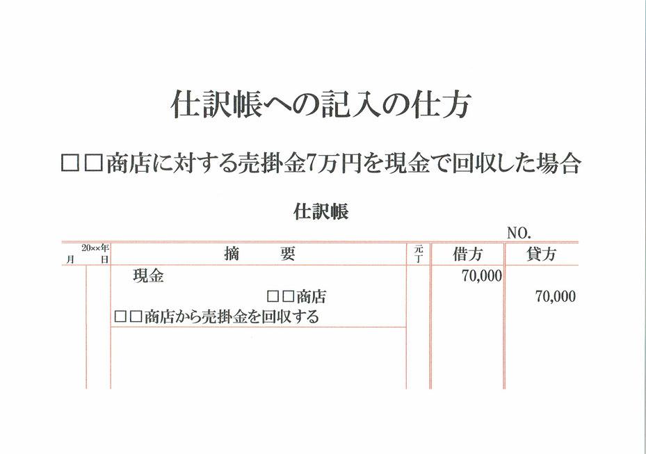 仕訳帳(現金・□□商店)